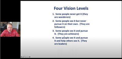 four vision levels